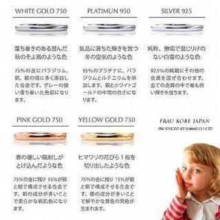結婚指輪マリッジリング婚約指輪の素材.jpg